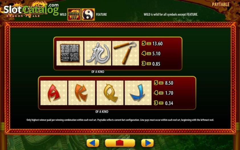 $ 330 Casino turniri freeroll u Big Spin Casino