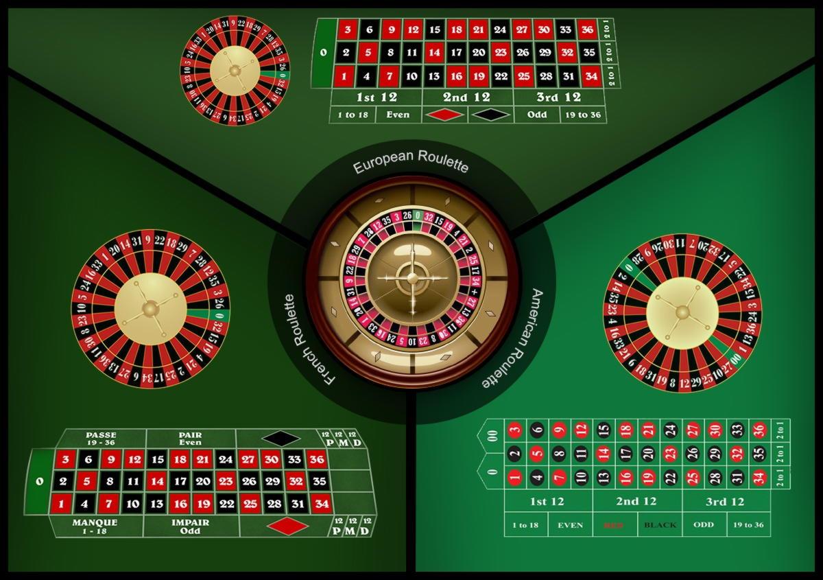 £ 175 FREE CHIP au Mansion Casino