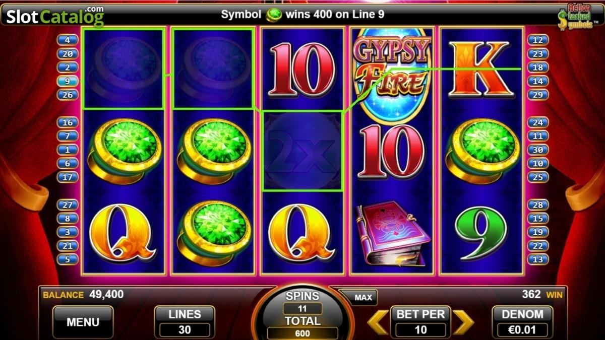$ 115 Kostenloser Casino-Chip bei bWin