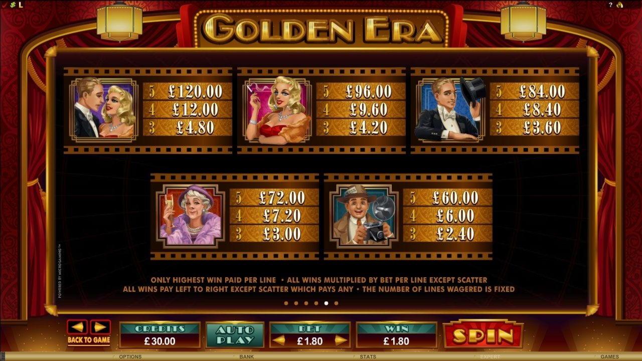 285 rotiri gratuite la Party Casino