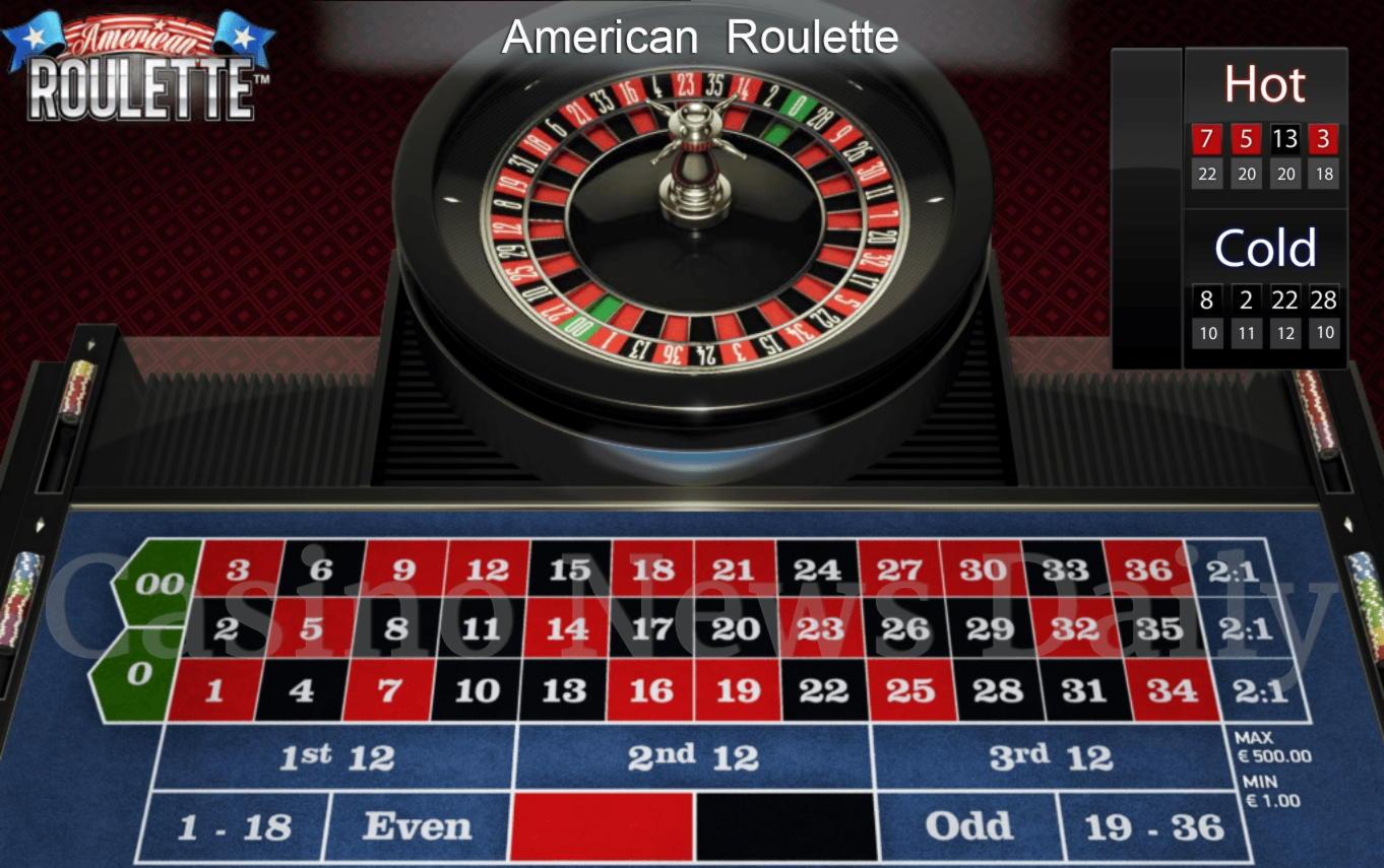 Jocul 220 Free nu se depune la Party Casino