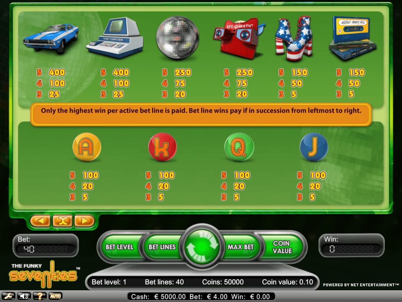 $715 Online Casino Tournament at Spinland