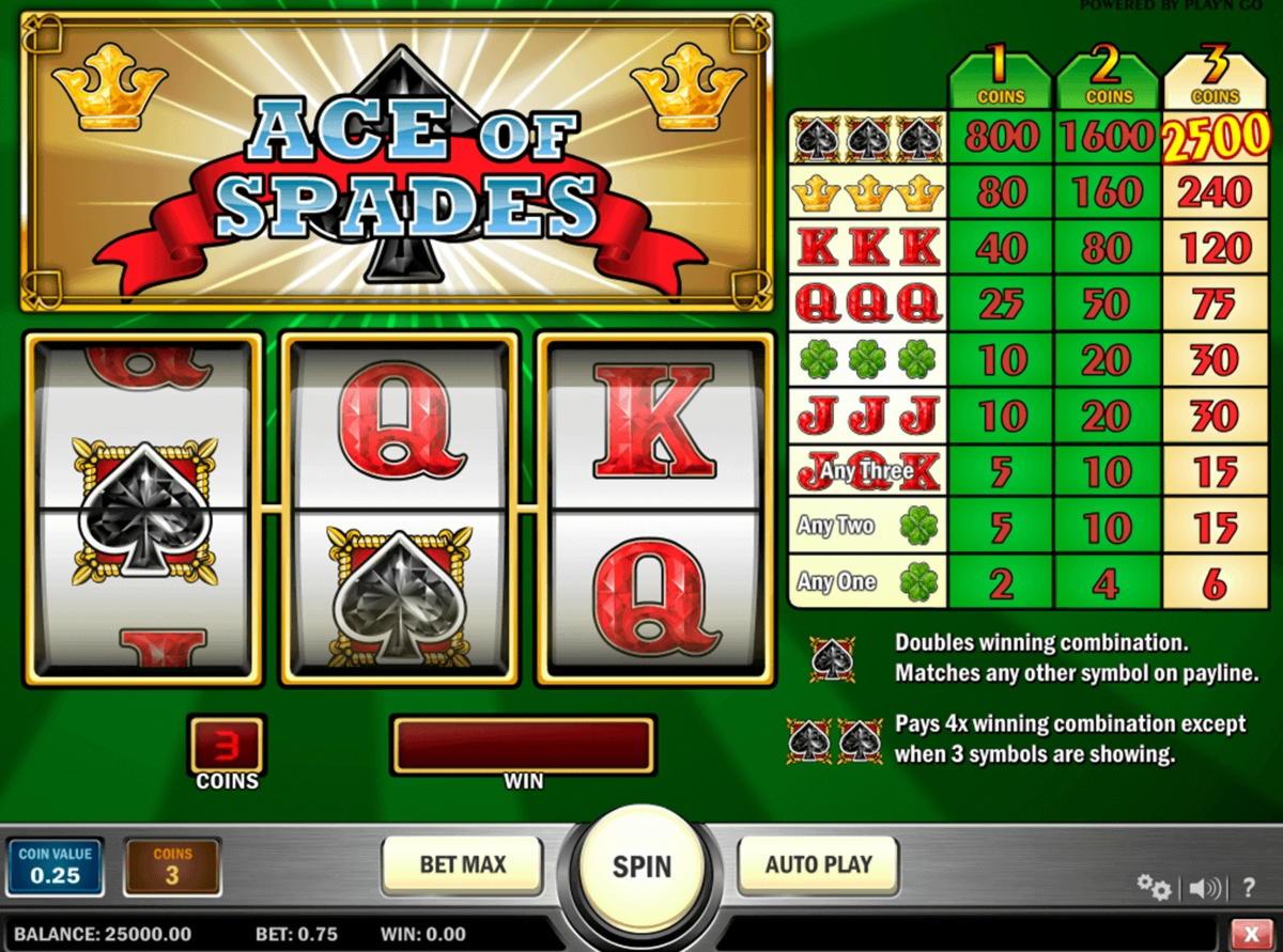 $ 720 Mobile freeroll turnir na igralnih avtomatih na Fair Go