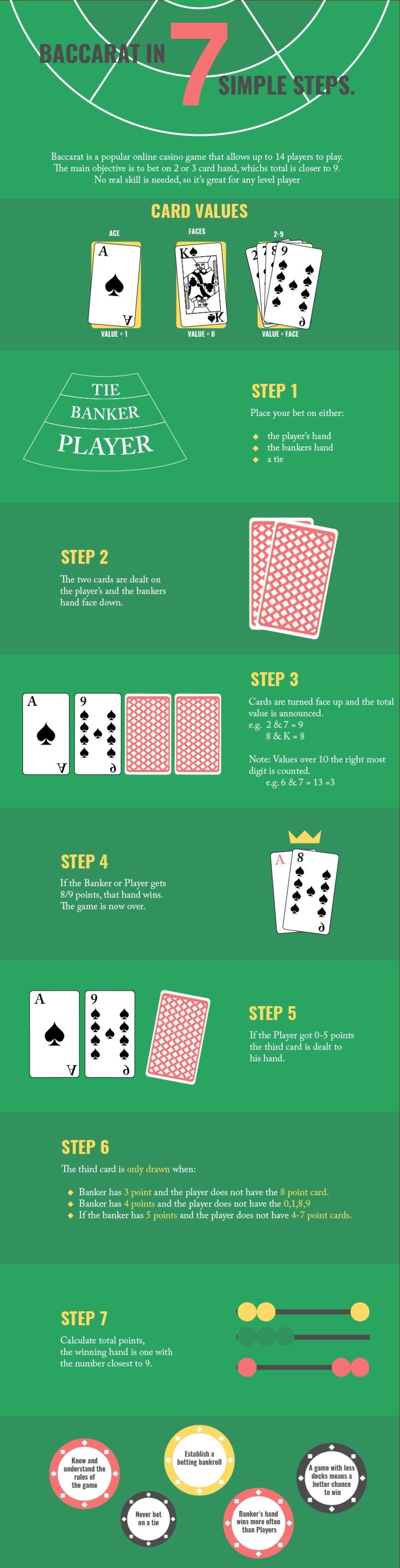 EURO 525 Free Chip Casino im 777 Casino