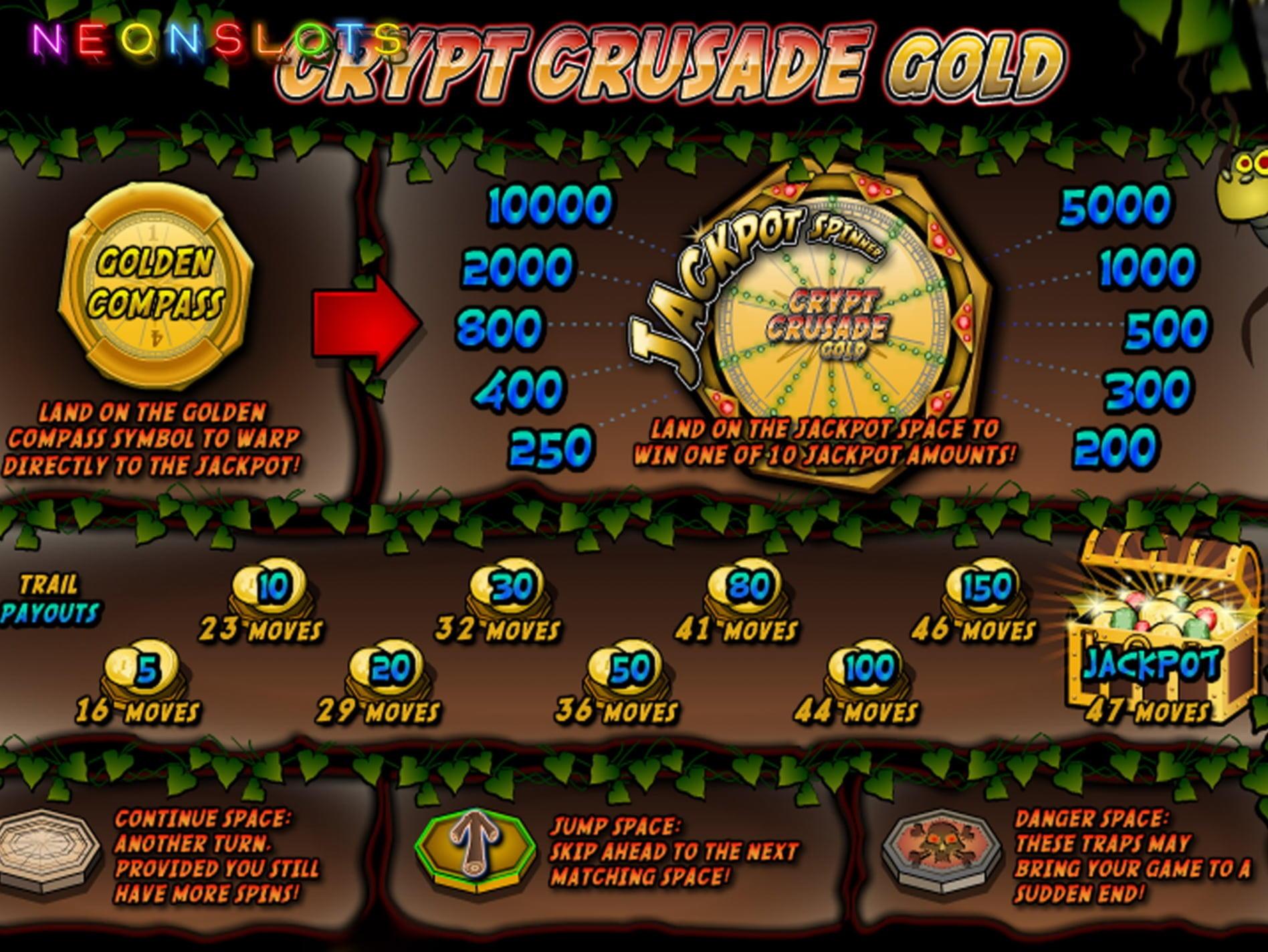 EURO 3445 Treasure Island Jackpots-тегі депозиттік казино бонусы жоқ (Sloto Cash Mirror)