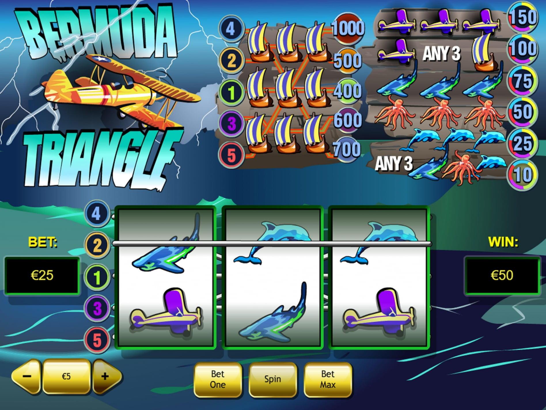 750% Kamp på et kasino på PH Casino