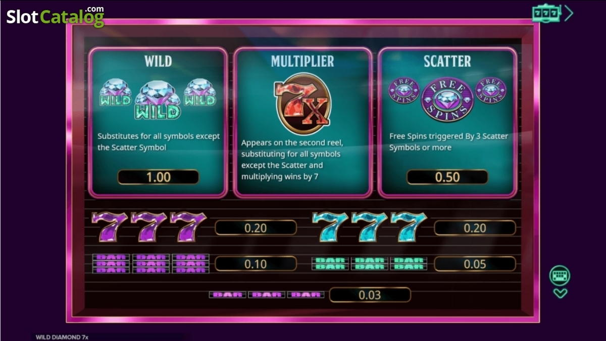 20 free spins no deposit casino at Sloto'Cash