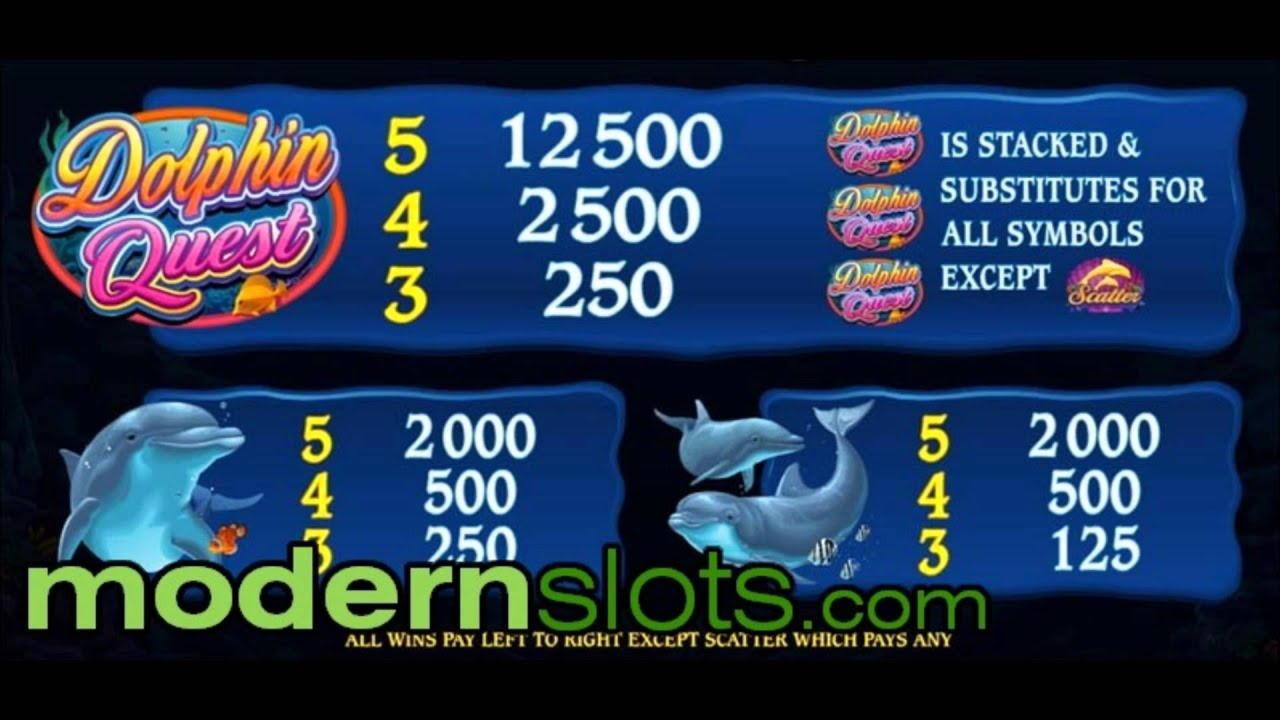 ʻO ka $ 625 mokumahu ma Wink Slots