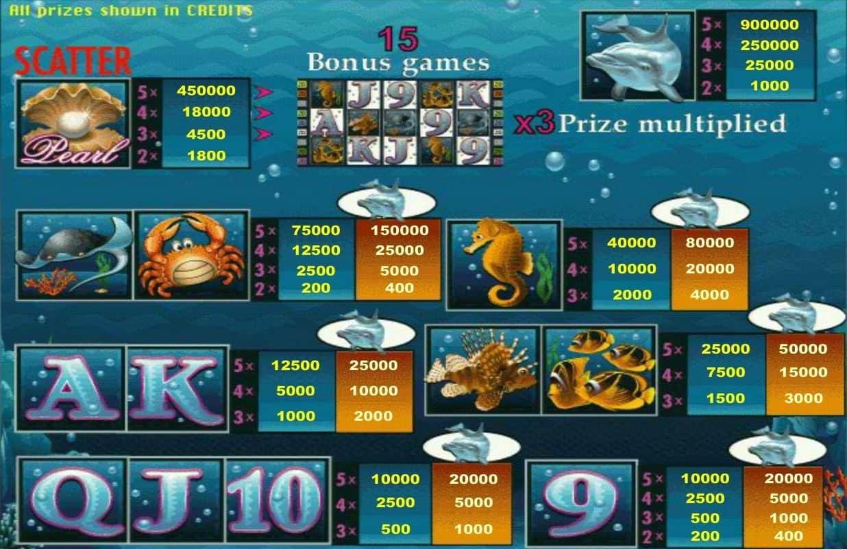 Bezplatné kasíno 25 sa točí v kasíne Joy