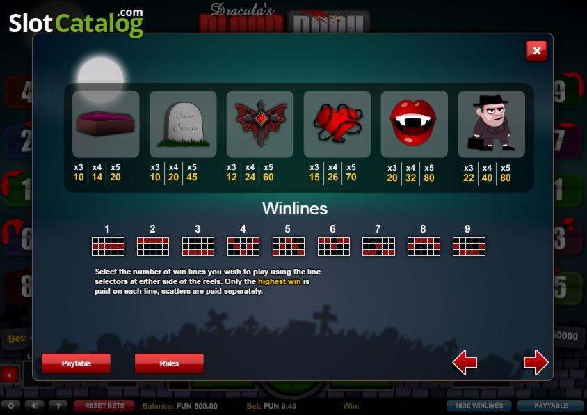 ʻO $ 120 FREE CASINO CHIP ma Casino-X
