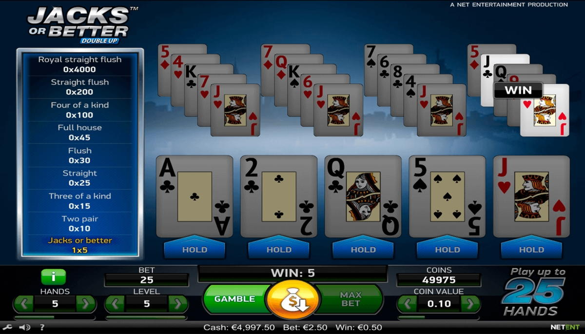 € 440 FREE CHIP- ը Video Slots- ում