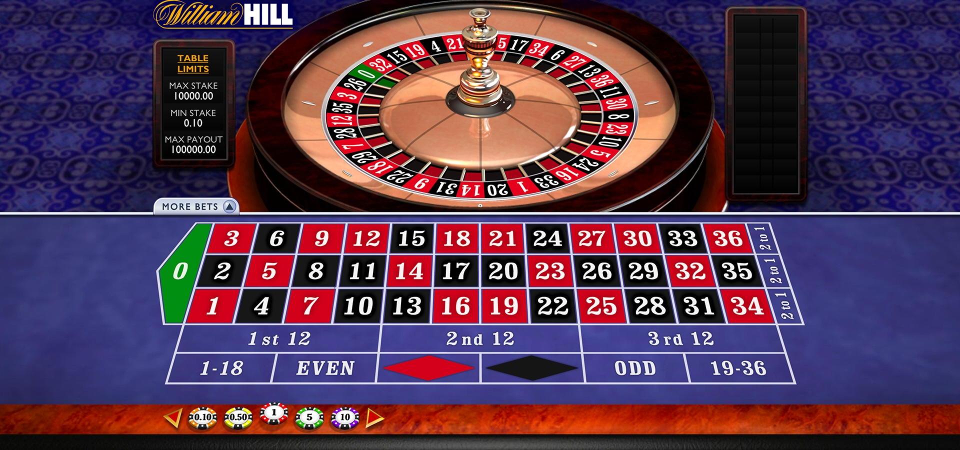£ 735 казинода bWin-дегі фриролла турнирлері