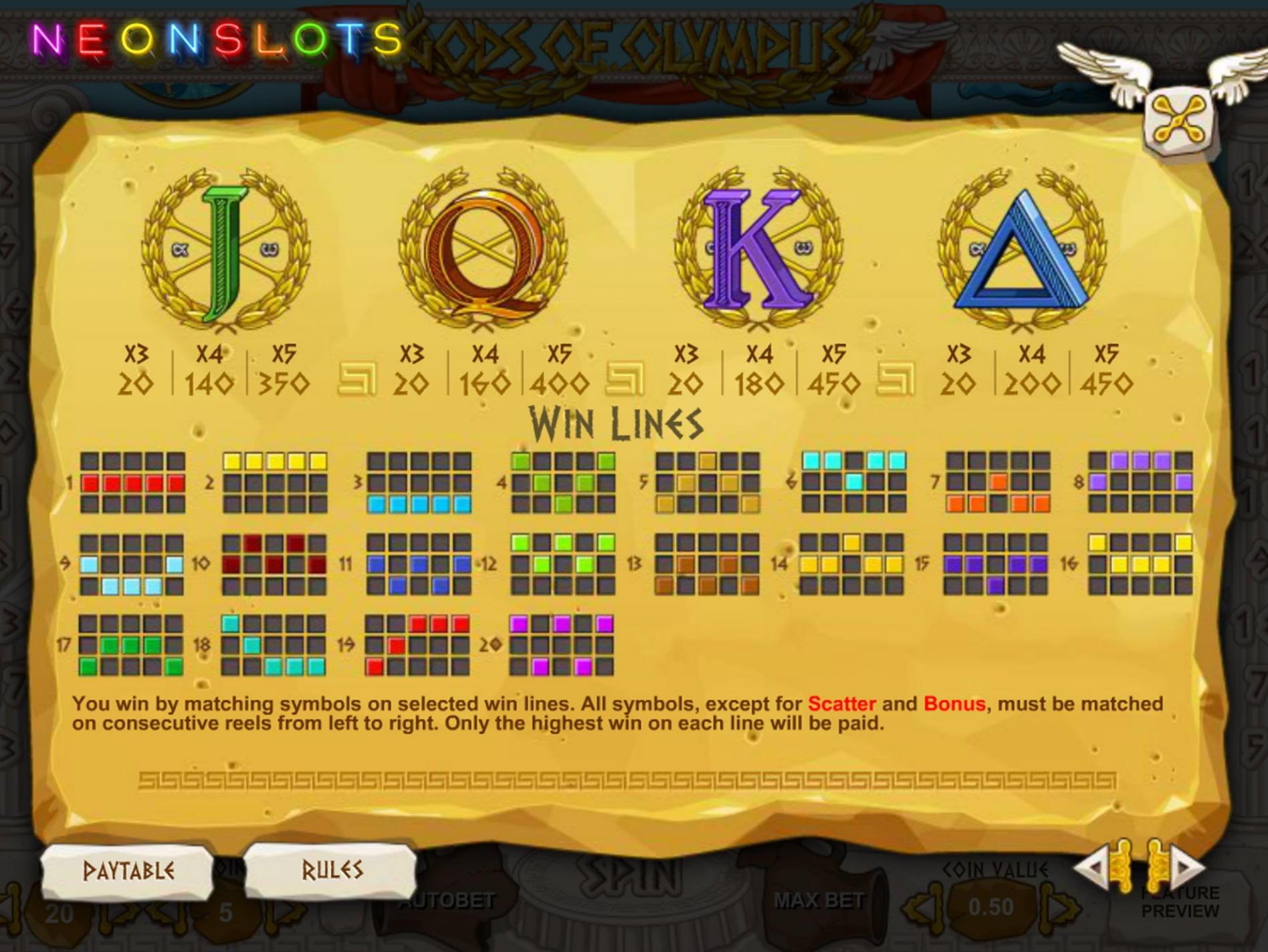 € 66 ingen insättningsbonus på Treasure Island Jackpots (Sloto Cash Mirror)