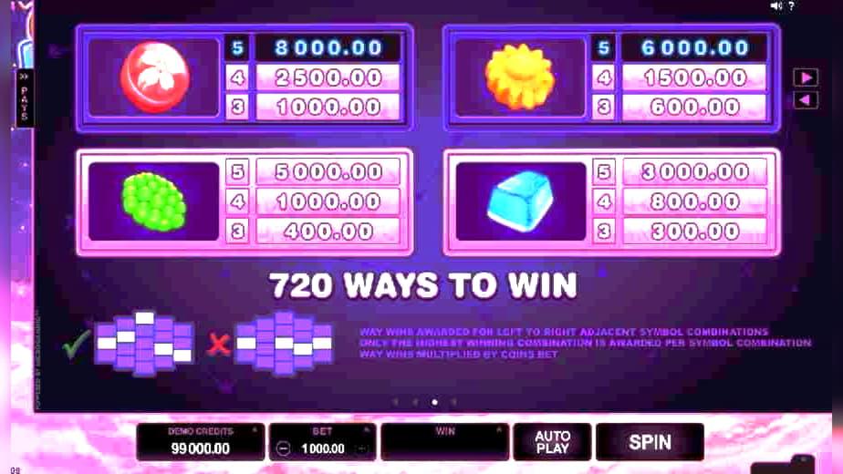 casinobrangofreespins högvals