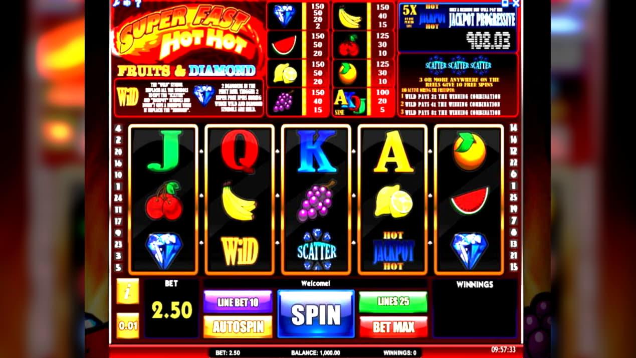casinoonlinecom novi bonus