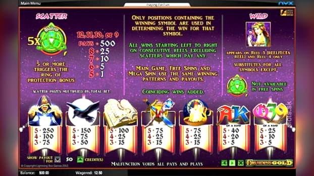 bonus i ri i cazinos