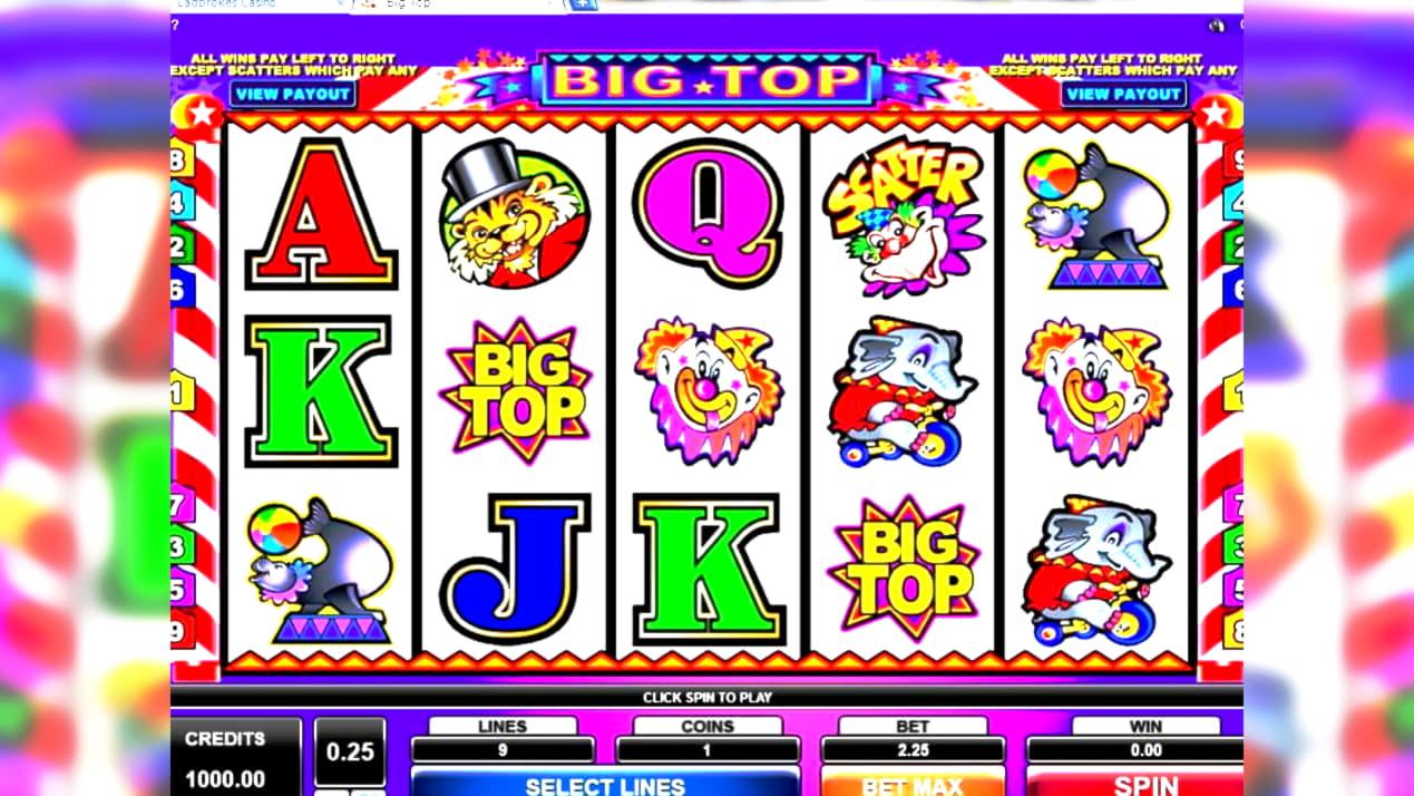 Gambling No Deposit Required