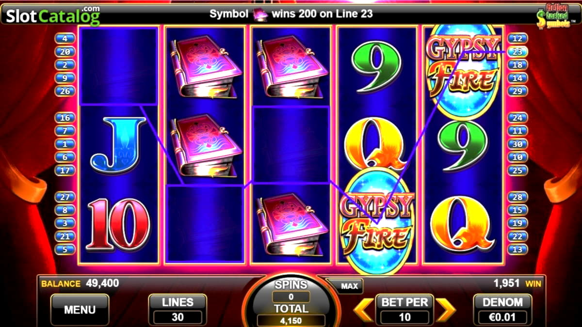 Free Money Slots No Deposit