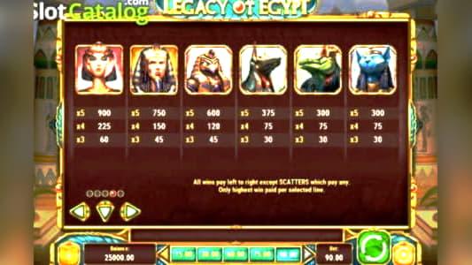Slot O Cash