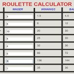 Kalkulačka rulety
