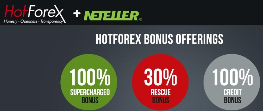 tawaran bonus hotforex