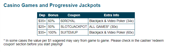 Deposit  and get 0 at Sloto Cash. Win a big ,674,344 jackpot now! USA Accepted!