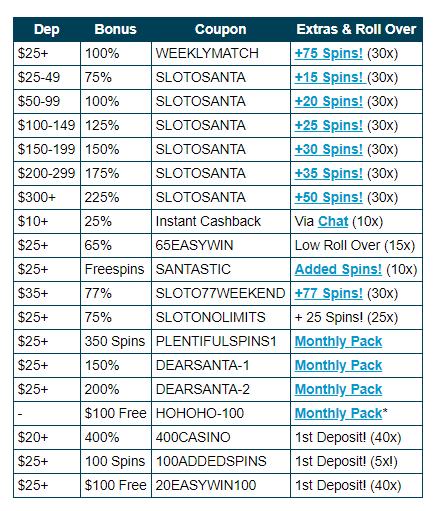 BIG Santa Bonuses and a 00 Gift at Sloto Cash Casino Online. USA Players Accepted!