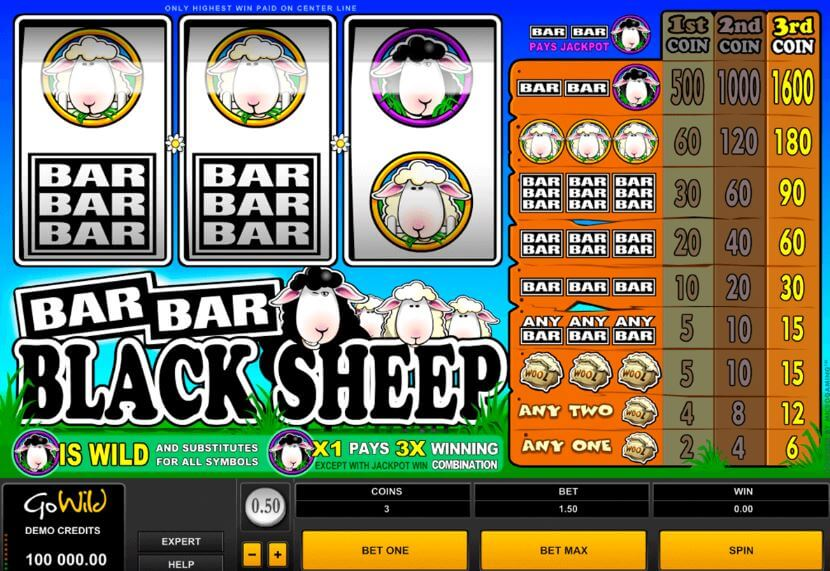 The Essential Differences Between 3-Reel And 5-Reel Online Slots