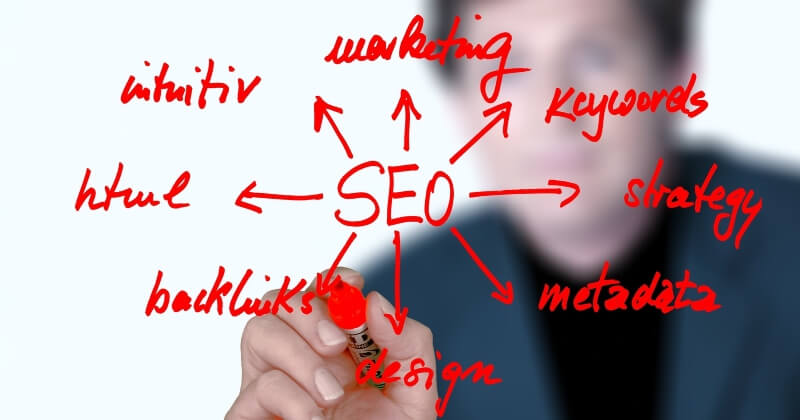 SEO strategier for online kasinoer i Canada