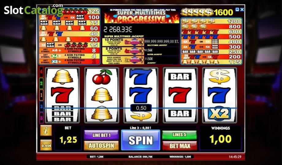 Американдық казино бонустары