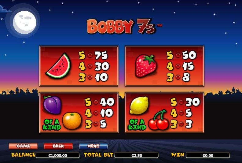 5 անվճար խաղատան տոմս 888 խաղատանը